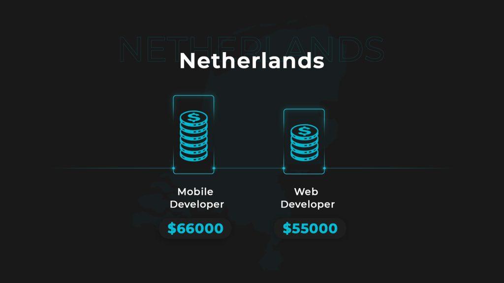 web-mob salaries_netherlands