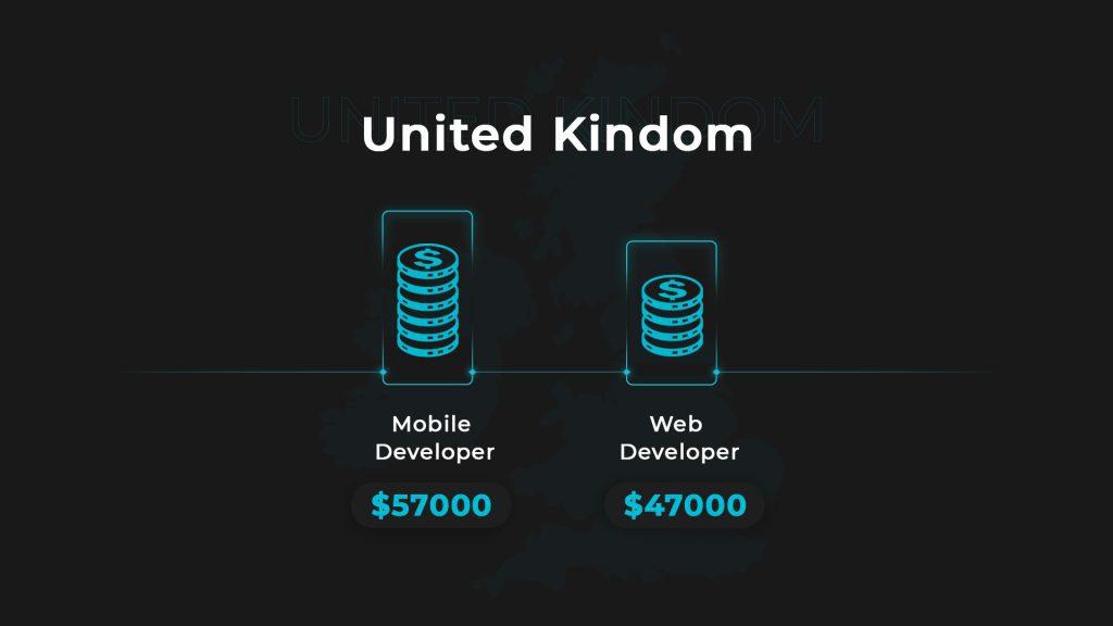 web-mob salaries_uk