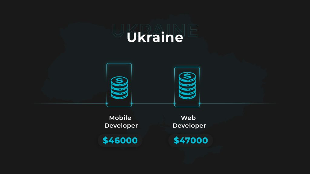 web-mob salaries_ukraine