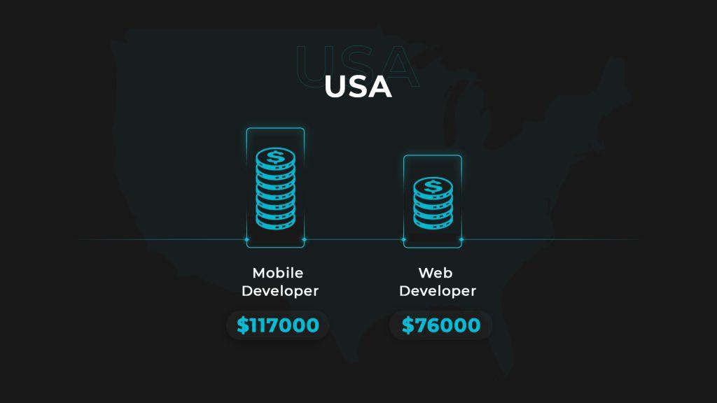 web-mob salaries_usa